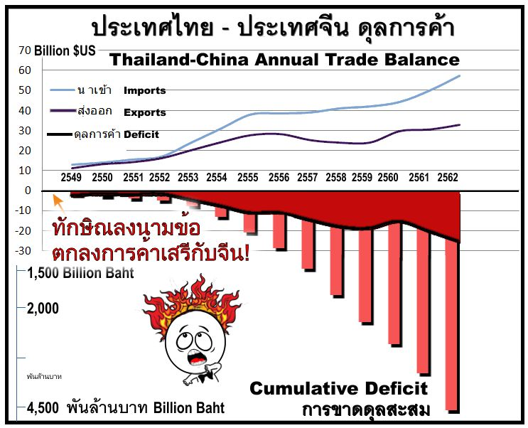 [Image: tb-trade-balance.jpg]